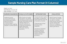 desirable outcome of nursing care