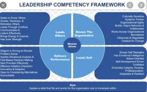 Systems-Based Practice and Leadership